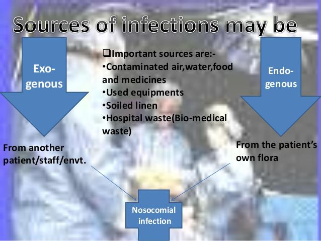 Maryland Medical Waste And Handaling Linen And Disposal