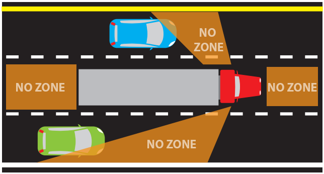 Why Florida is Keeping Semi-Trucks Out Of The Left Lane