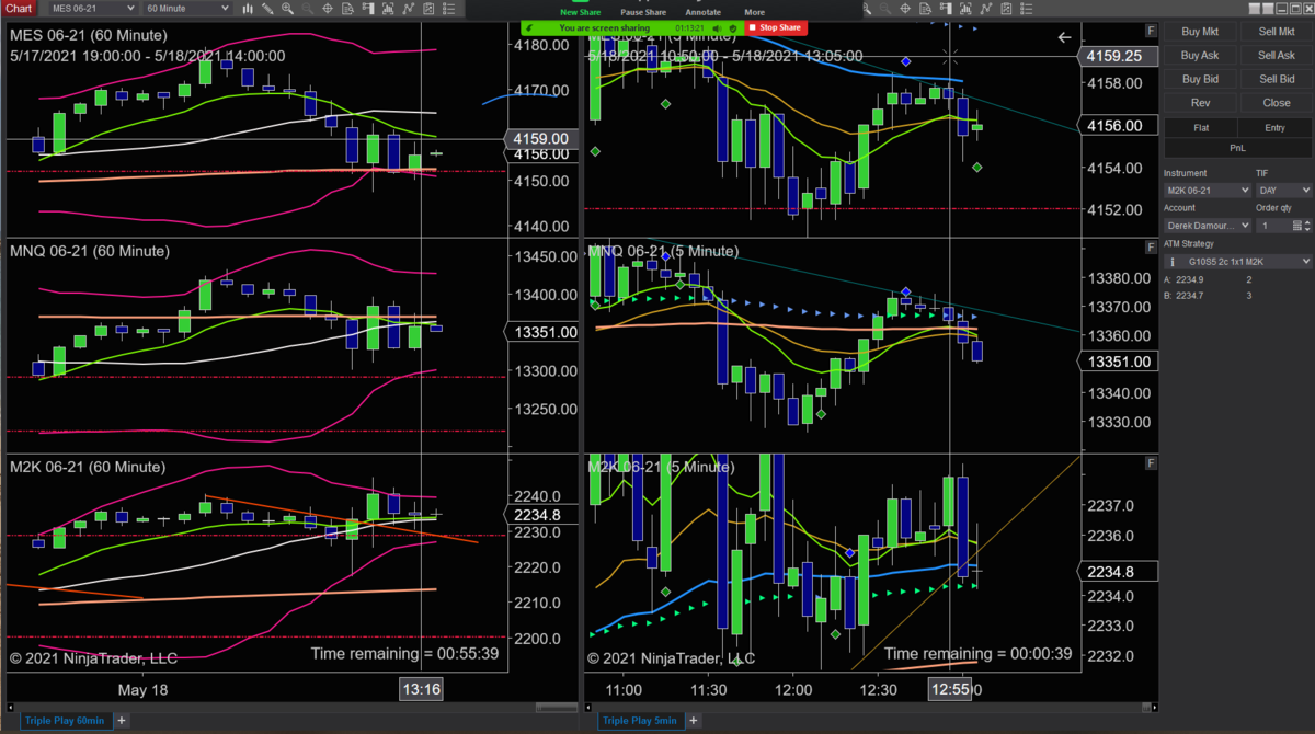 Futures D'Amour - Triple Play!! Trading 3 markets,  Q&A with Rob