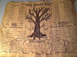 Family Tree Parchment