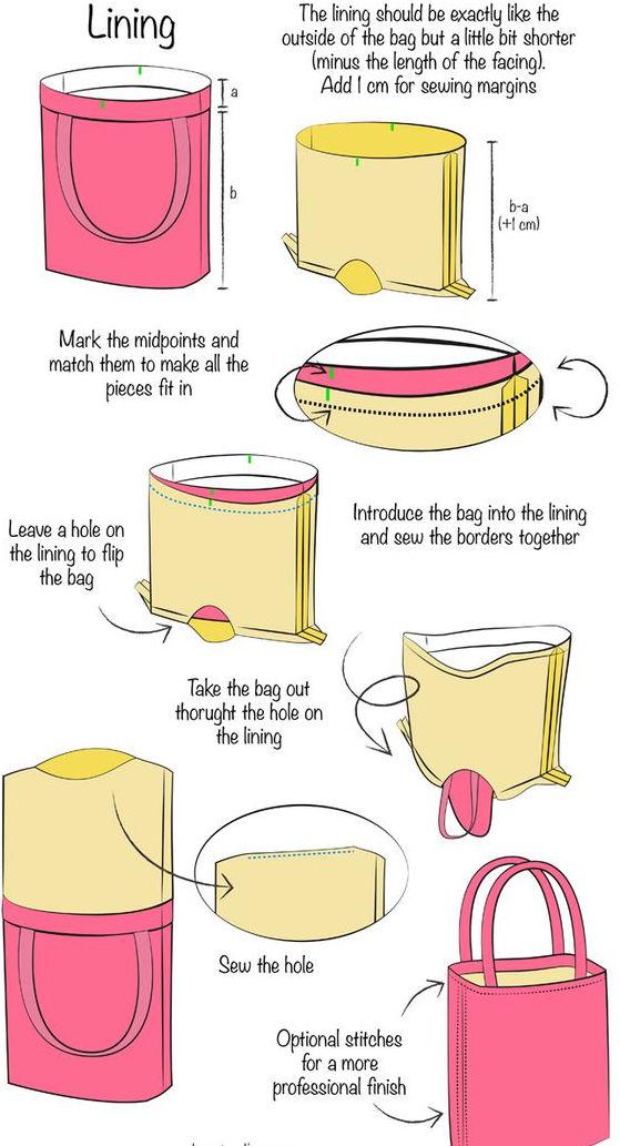 How to make a tote bag step by step