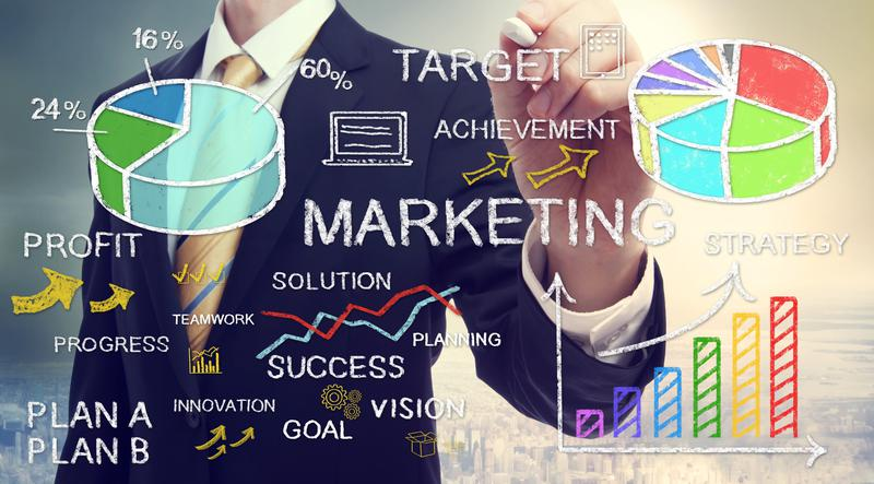 Merchant Services Prospecting and Marketing