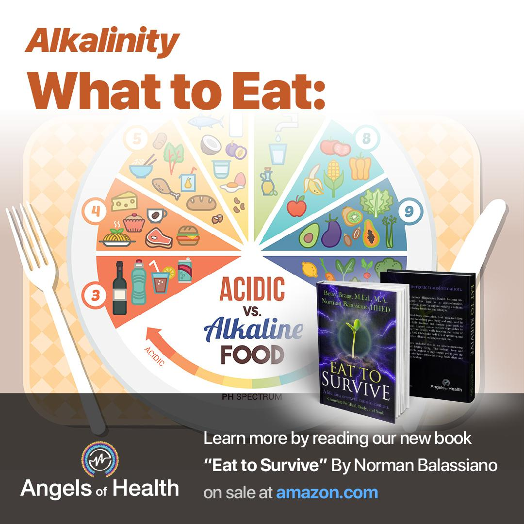 Alkalinity: what to eat?