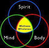 Wellness 2020