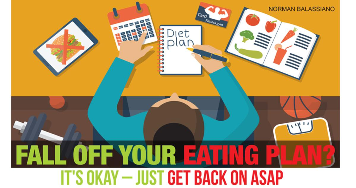 Fall off Your Eating Plan?