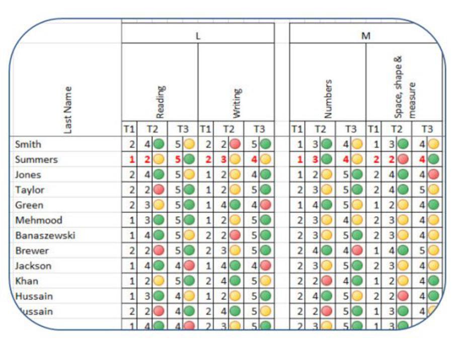 eyfs ks1 ks2 teaching resources eyfs progress tracker in excel