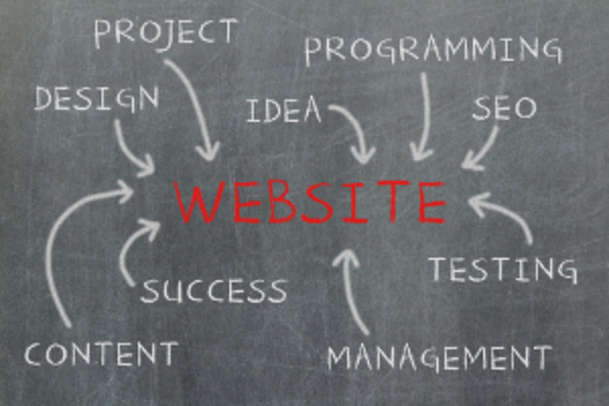 Think You're Done With Your Website? Think Again!